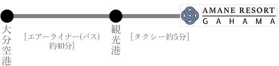 別府・上人ヶ浜ガハマテラスレストランバー